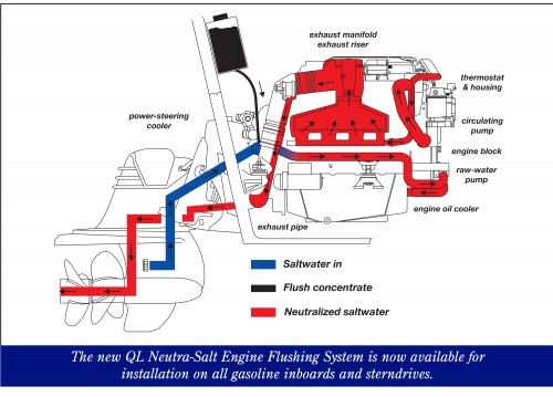 NEUTRA SALT KITS 2 e1408509151475 volvo penta cooling system diagram wiring diagrams